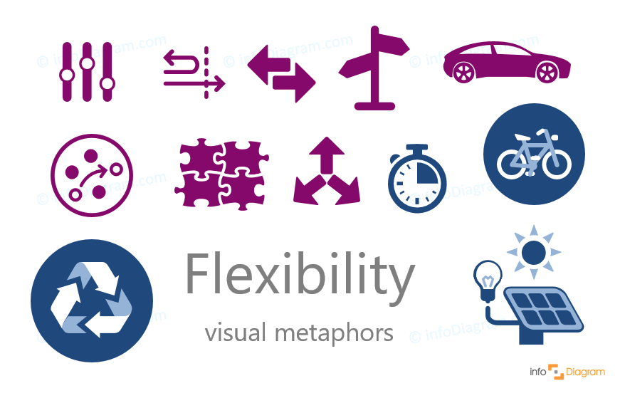 flexibility icon flat simple ppt