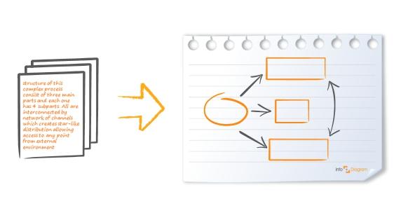 simple diagram ppt shape