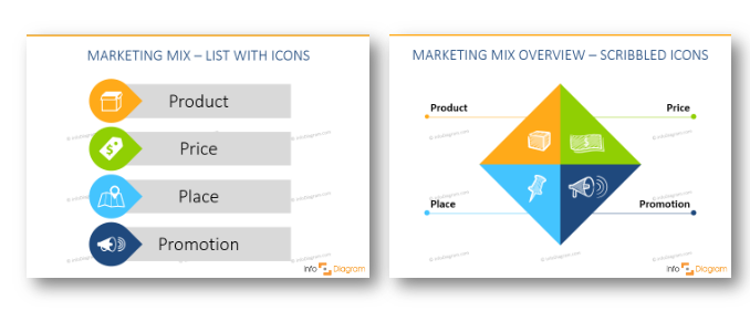 marketing mix template powerpoint