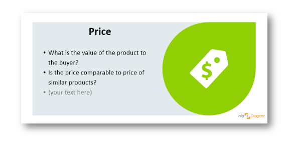 4P price pricing strategy methods