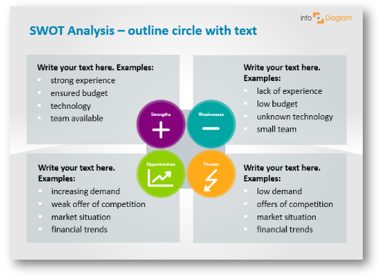 swot example outline circle