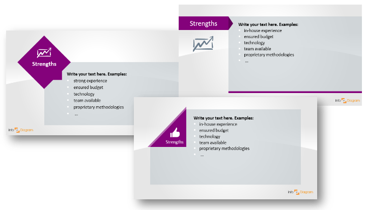 swot strengths advantage ppt