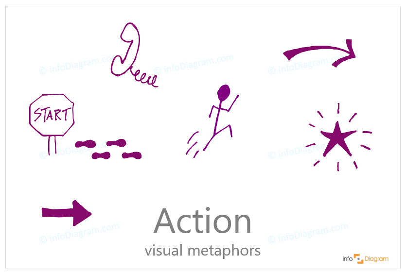 action ppt icon doodle sketchnote