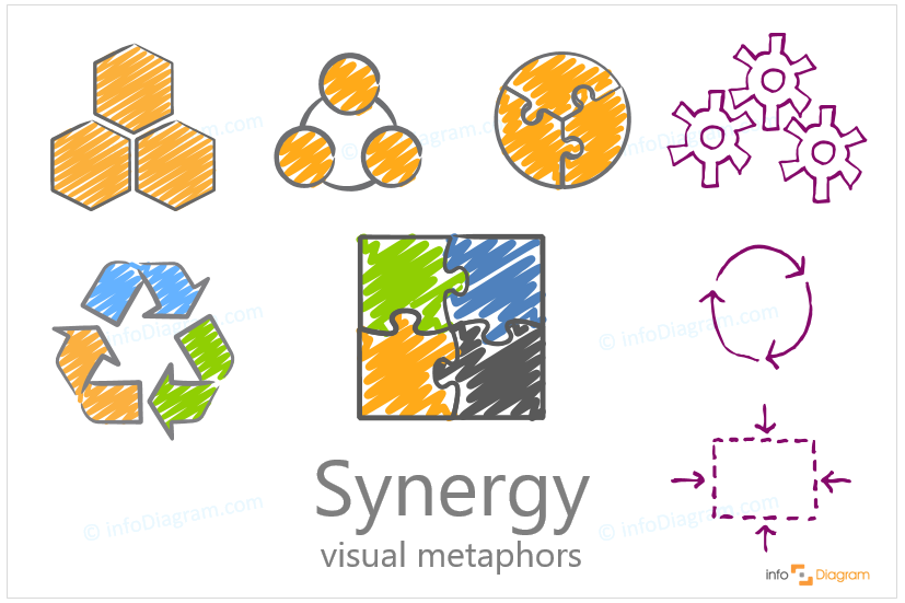 synergy concept creative scribble