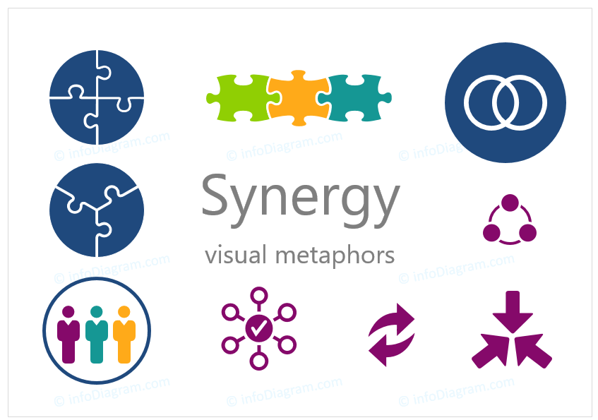 synegy icon ppt simple flat