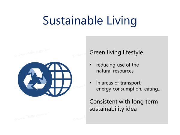 sustainable green eco living symbol