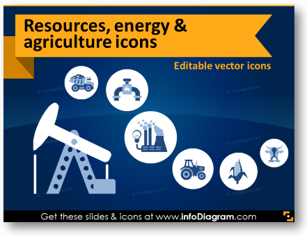 resources energy agriculture ppt