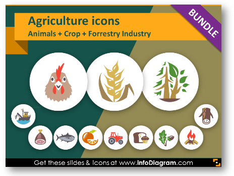 agriculture icons animal forestry