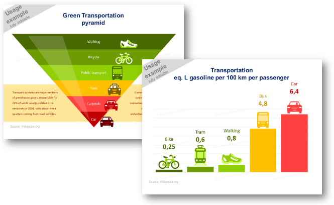 green living statisctics sustainable lifestyle