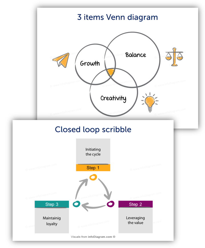 venn diagram powerpoint sketch loop cycle