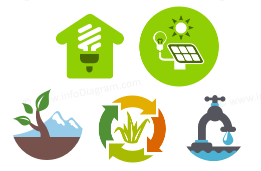green living ecology icons presentation