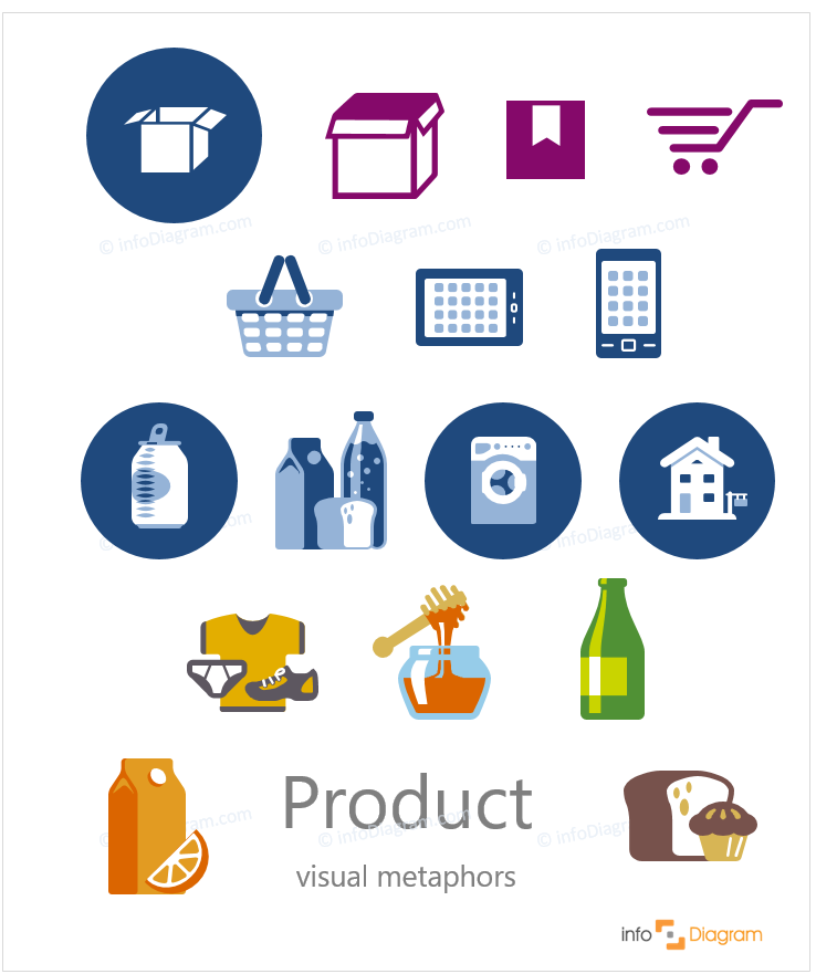 product flat simple icon