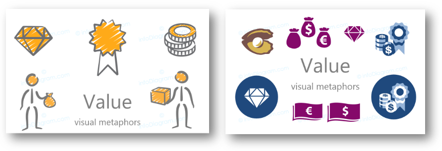 value added business concept presentation symbols
