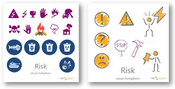 risk management prevention finance ppt
