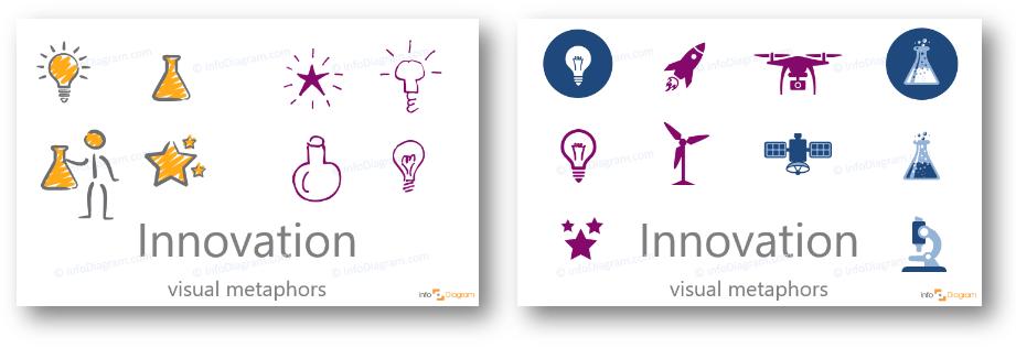 innovation novelty concept ppt