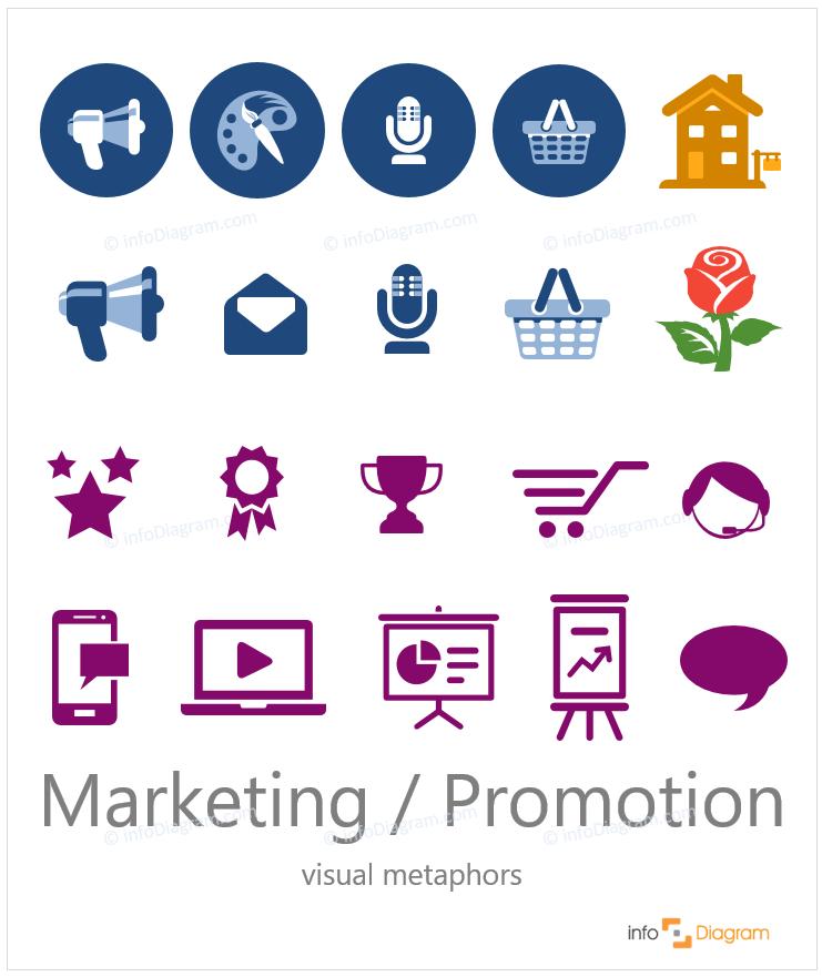 Marketing Creative Symbols For Ppt Presentation Blog Creative