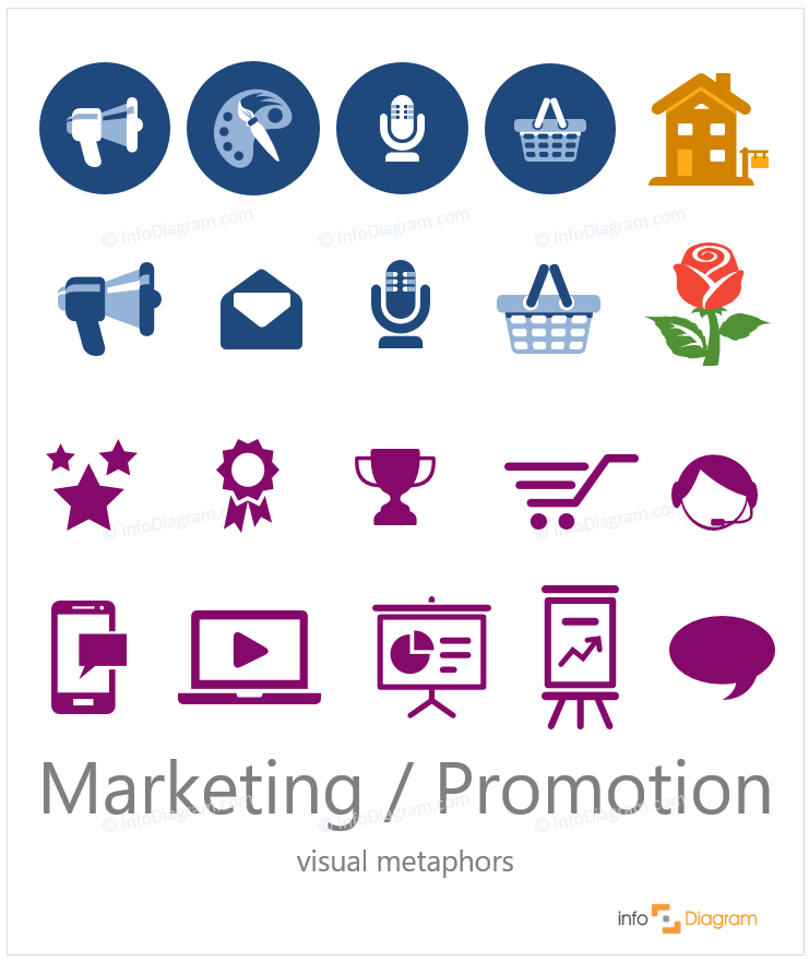 marketing icon simple flat style promotion