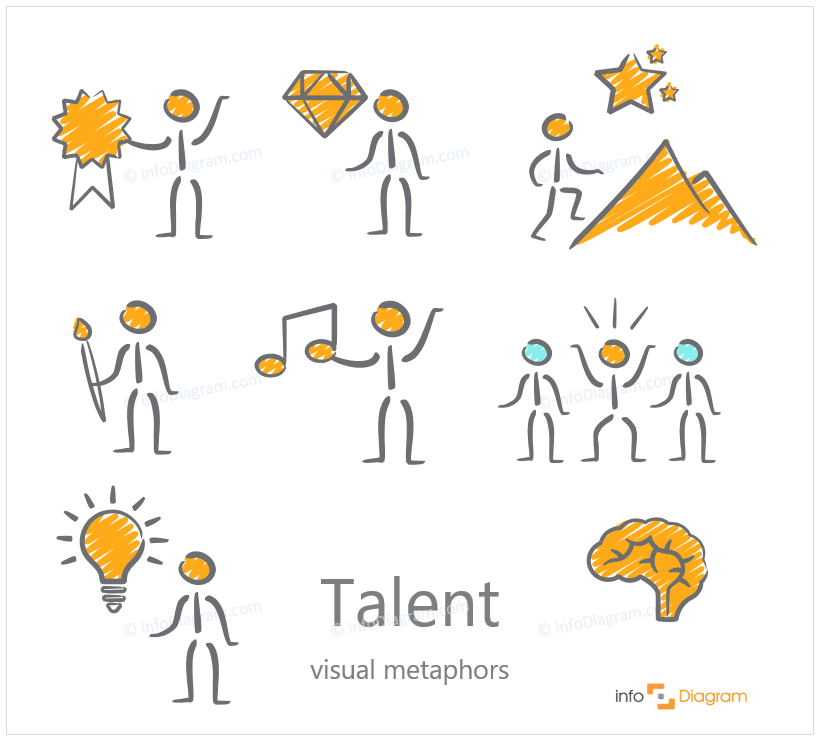 talent scribble creative handwritten style human resource