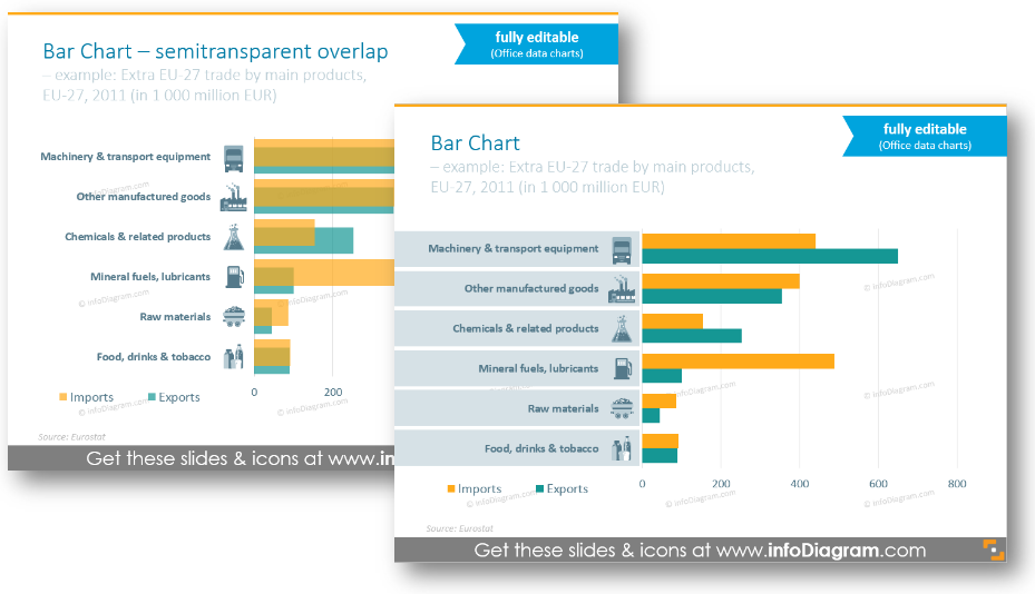 bar chart data infographics ppt