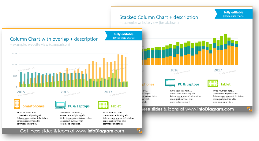 column chart kpi ppt data presentation