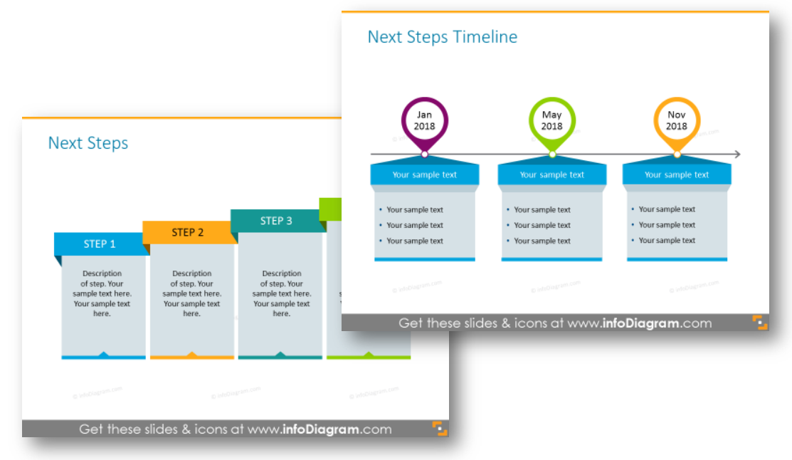 implementation plan steps timeline ppt