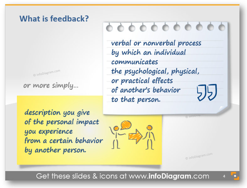 feedback definition ppt