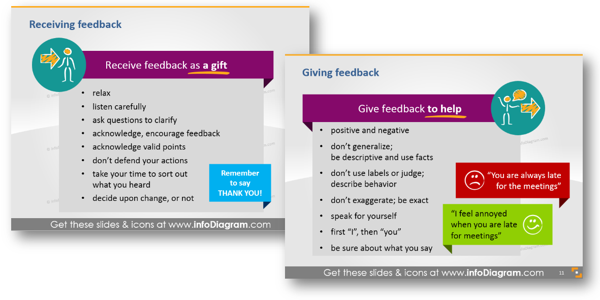 give receive feedback session