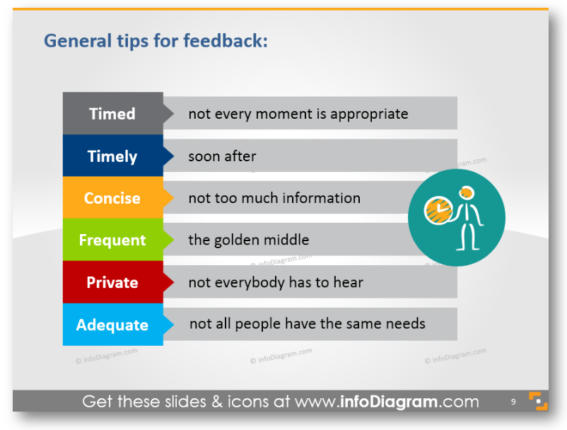 feedback tips general rules ppt