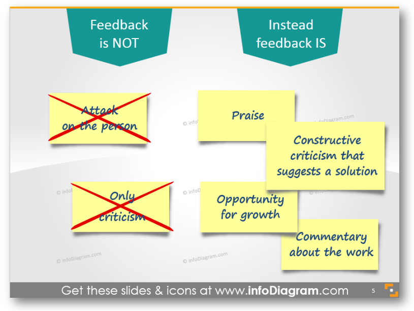 feedback dos and donts