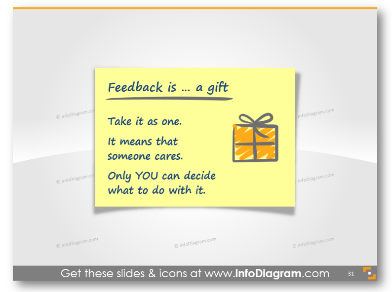 feedback gift decision ppt