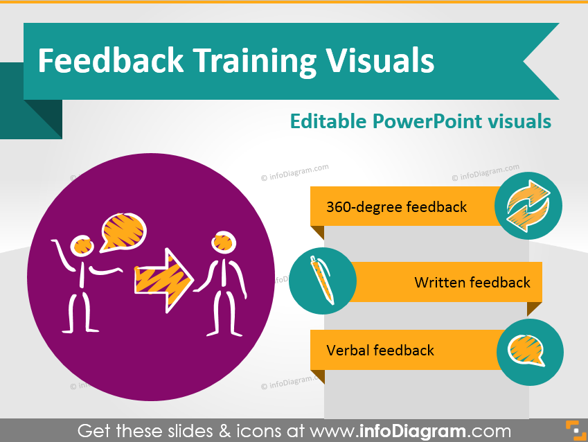 feedback training presentation hints and visuals blog creative