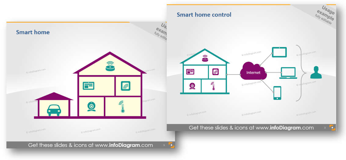 Present Smart Home Smartly Apply IoT graphics Infodiagram