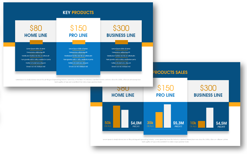 product sales kpi revenue