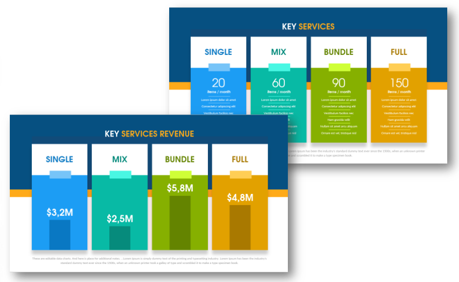 services offered profit bar chart ppt