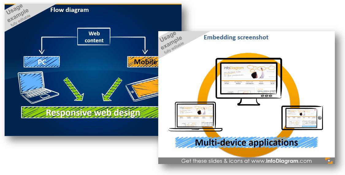 flow it diagram website application