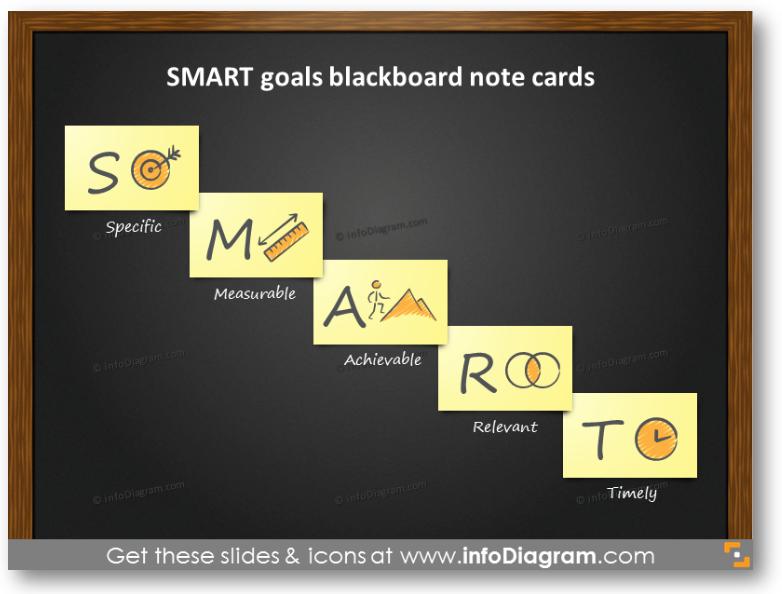 smart goals sticky note ppt