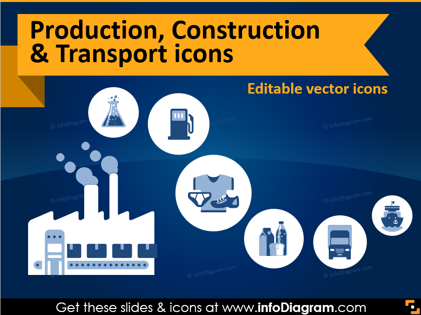 Industry Icons Overview: Production, Construction, Transport Sectors