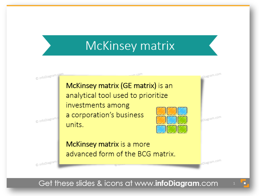 GE McKinsey Matrix investment tool definition ppt