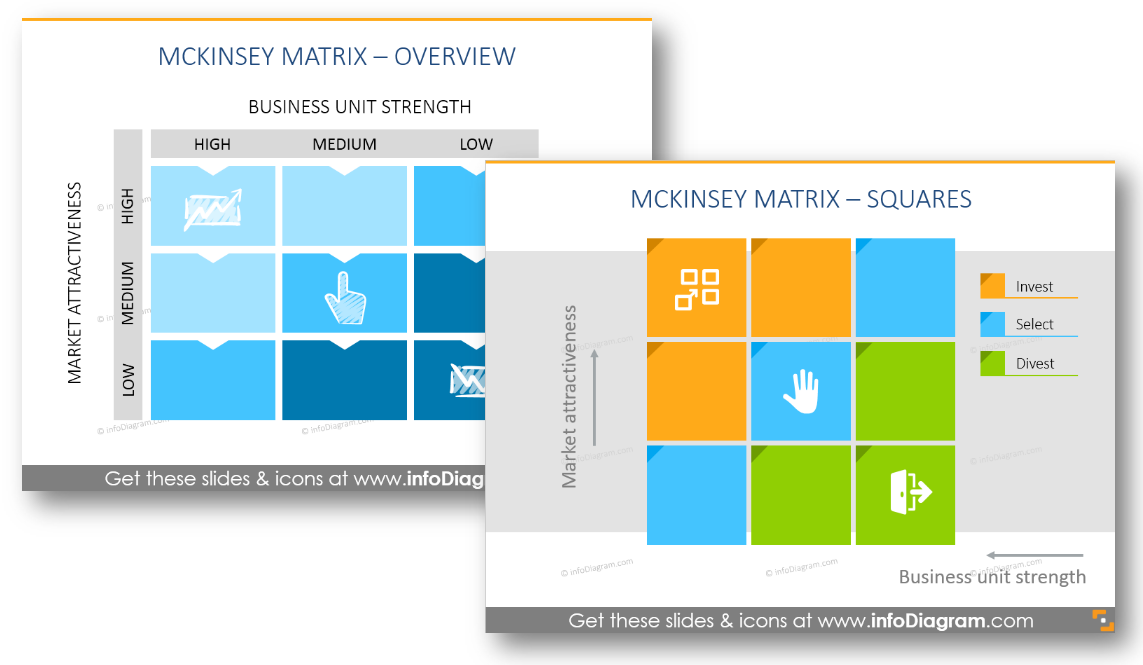 product portfolio with mckinsey matrix design examples - infodiagram, Presentation templates