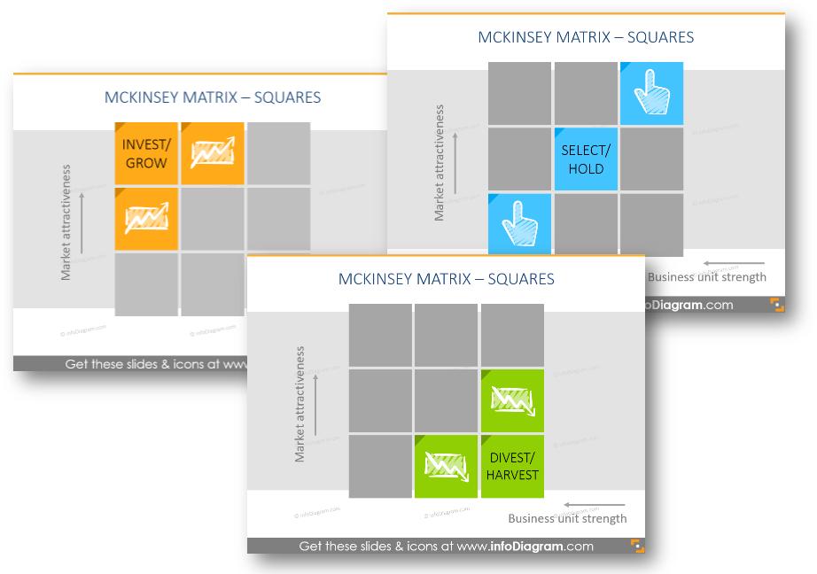 Product portfolio with mckinsey matrix design examples infodiagram strategies mckinsey matrix separate slide pronofoot35fo Gallery