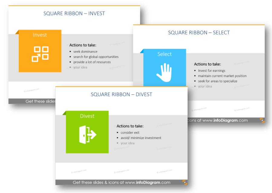 Product portfolio with mckinsey matrix design examples infodiagram ribbon mckinsey matrix strategy ppt pronofoot35fo Gallery
