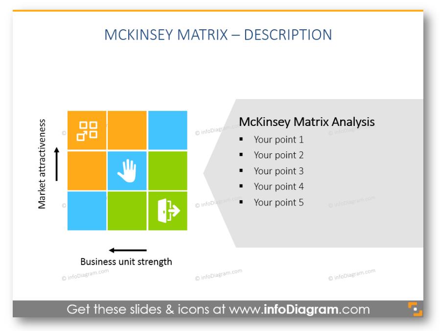 Product portfolio with mckinsey matrix design examples infodiagram ge mckinsey matrix summary pronofoot35fo Gallery