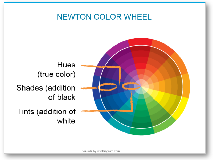 hand drawn graphics color wheel