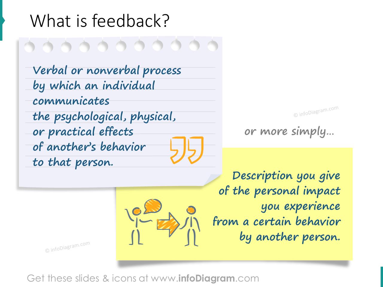 feedback definition ppt