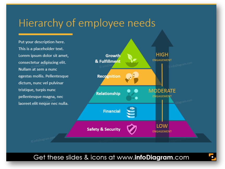 Hierarchy employee needs diagram value need ppt icons HR