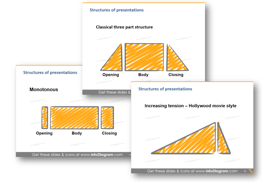 Presentation structure classical monotonous increasing ppt