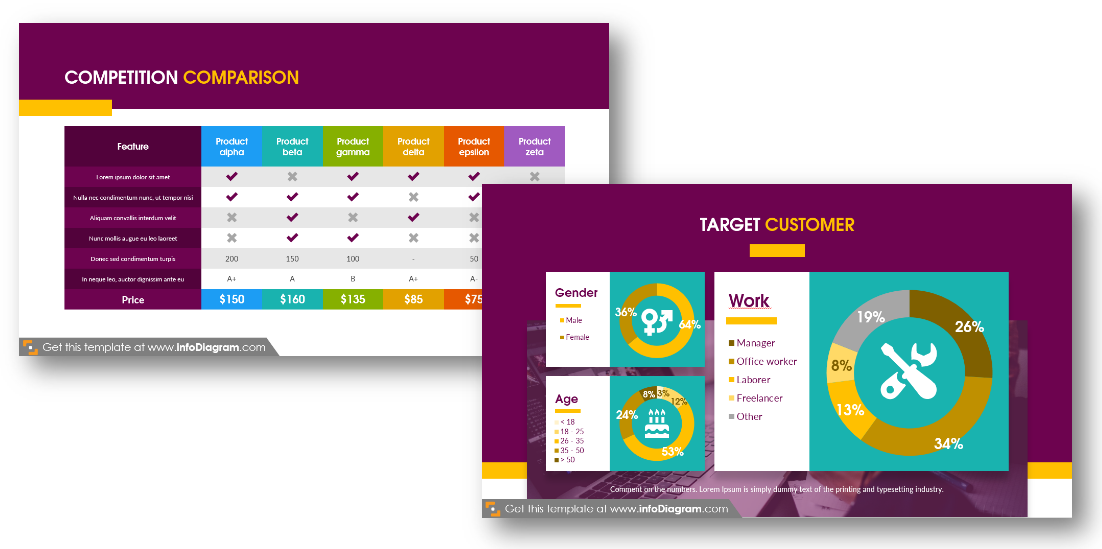 targeted customer competitor comparison table