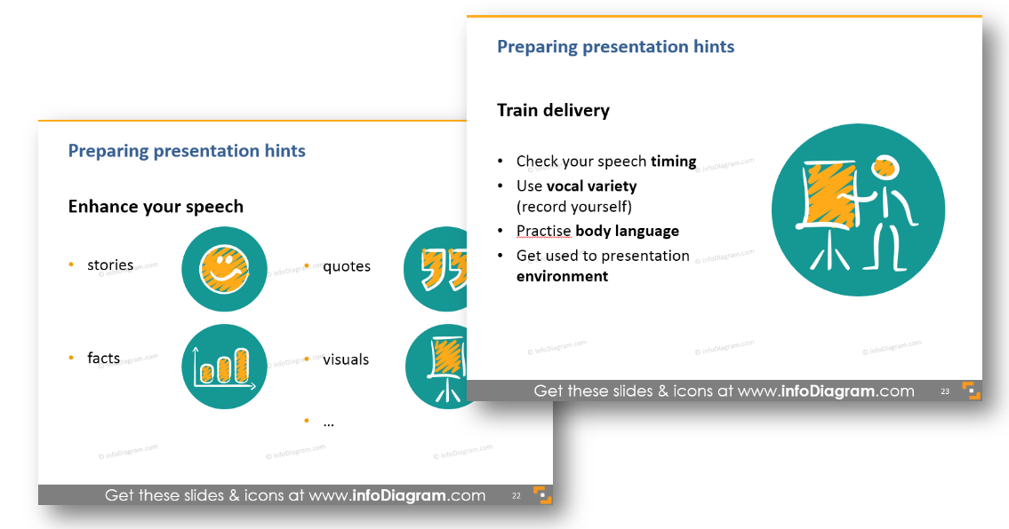 presentation training and delivery tips