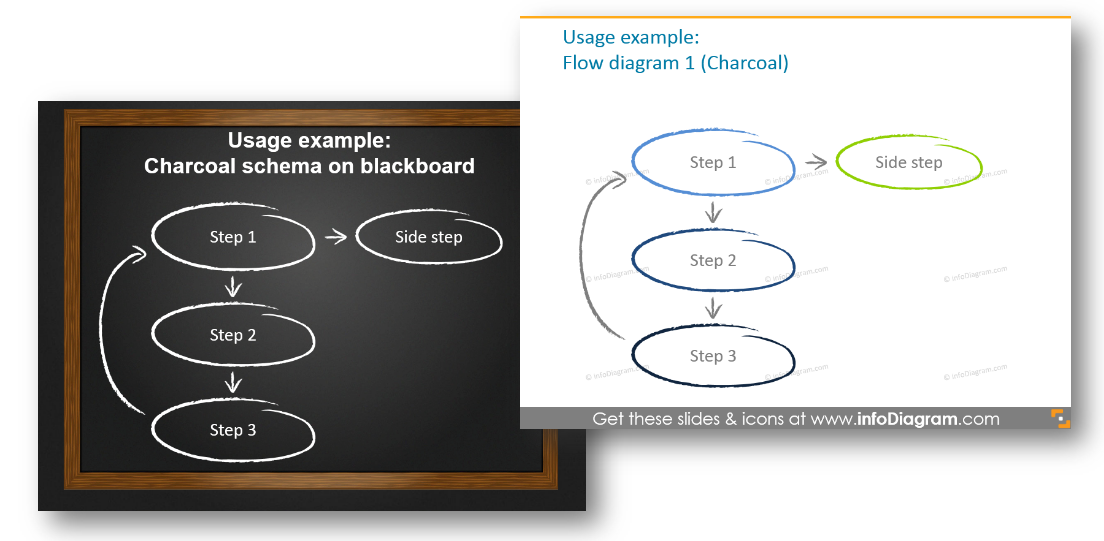 charcoal line flow diagram powerpoint