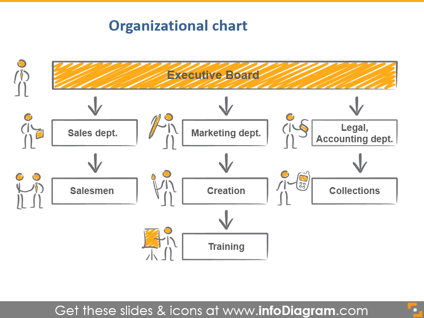 organizational structure chart powerpoint